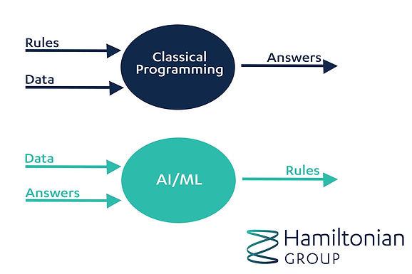 ML Paradigm.jpg