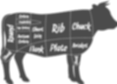Cow Butcher cuts.png