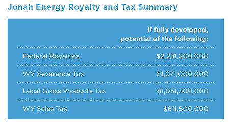 Jonah Energy NPL Tax Benefits