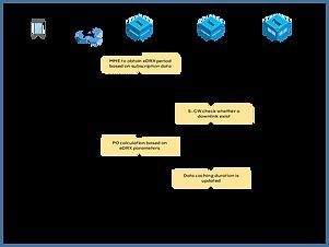 epc_procedures.png
