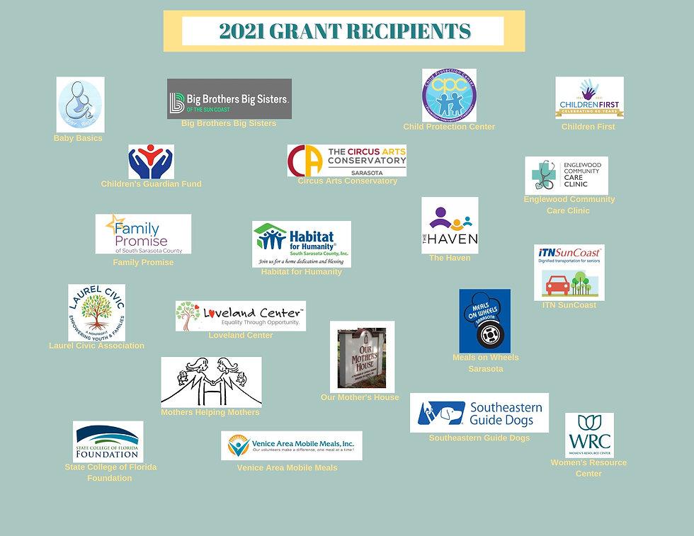 Copy of 2021 Grant Recipients copy_edited.jpg