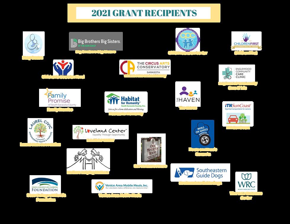 Copy of 2021 Grant Recipients copy.png