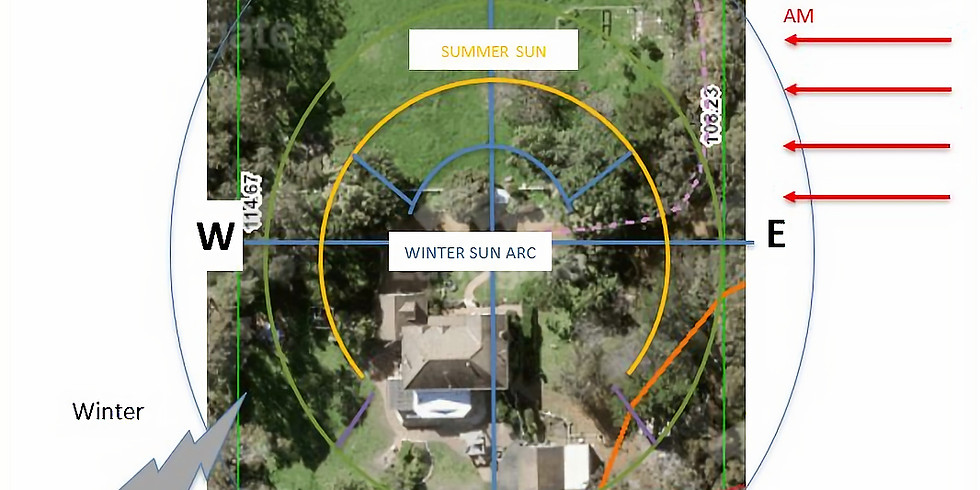 Introduction to Permaculture - WA Museum Boola Bardip August