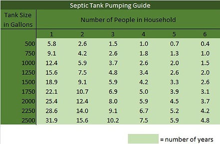 Septic%20Tank%20Pumping%20Guide_edited.j
