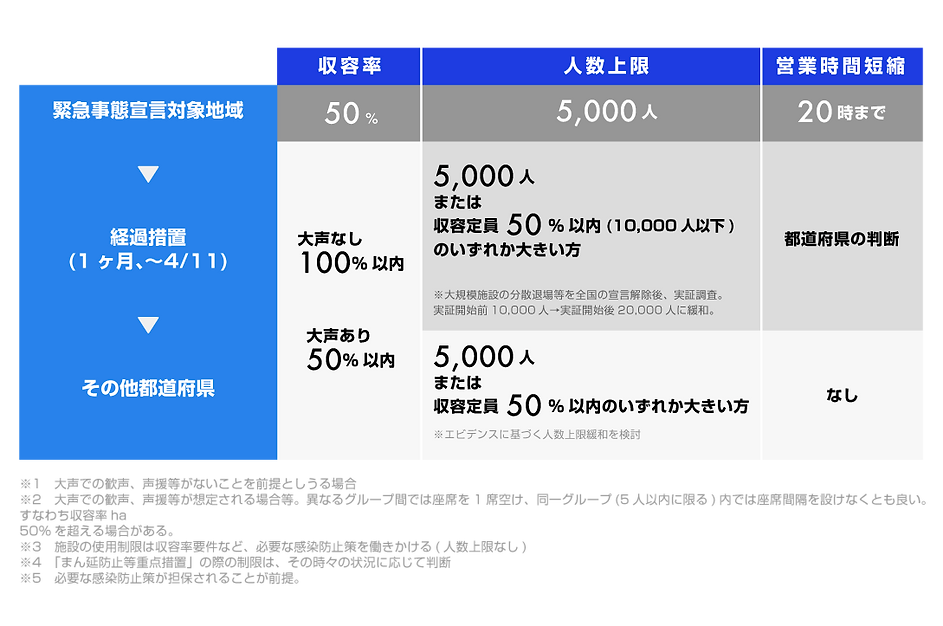 Hokusui_Event_Guideline_Infographic_next