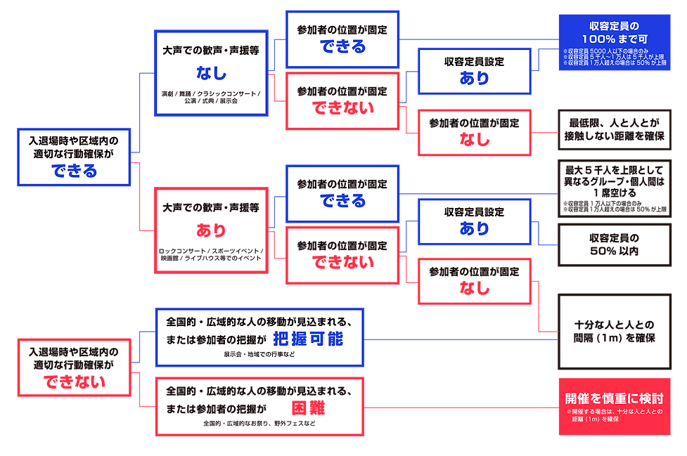 Hokusui_Event_Guideline_Infographic55.pn