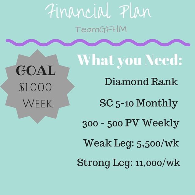 1000week