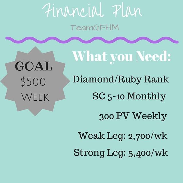 500week