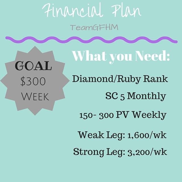 300week