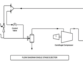 Boost Production Using Ejectors