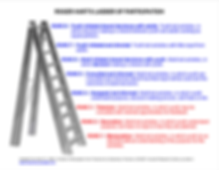 roger-hart-ladder-of-youth-participation