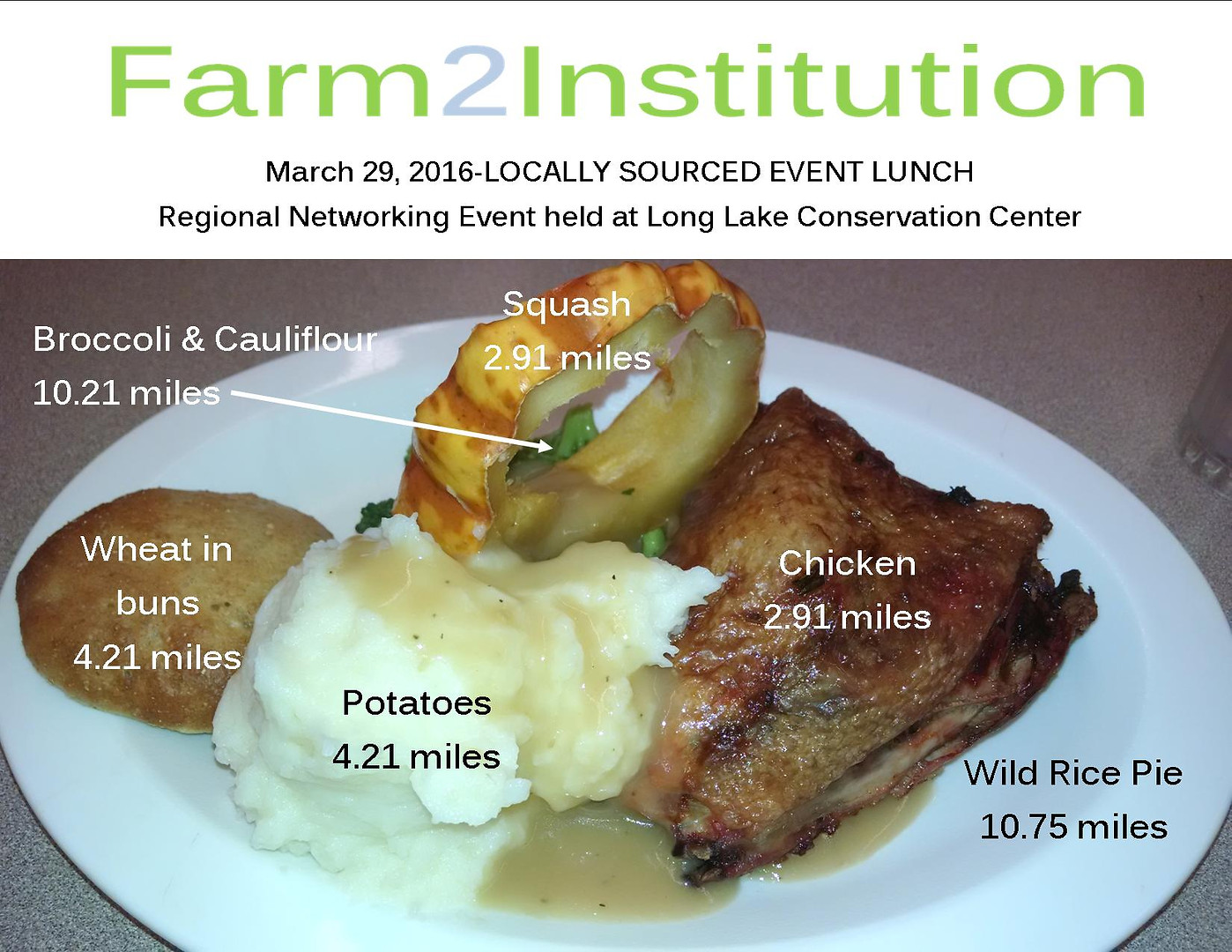 Farm2Institution Locally Sourced Event L
