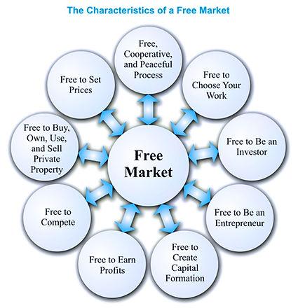 Free Market.jpeg