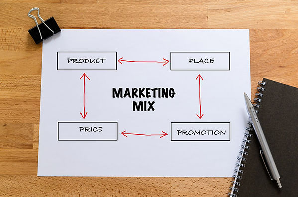 foerderland-marketing-mix.jpg