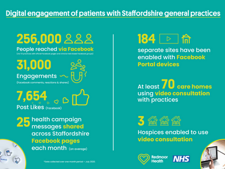 Digital engagement of patients with Staffordshire general practices