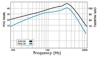 Diagrama de testeo CIC Pro