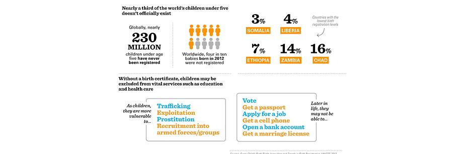 Stats_UNICEF_EN.png