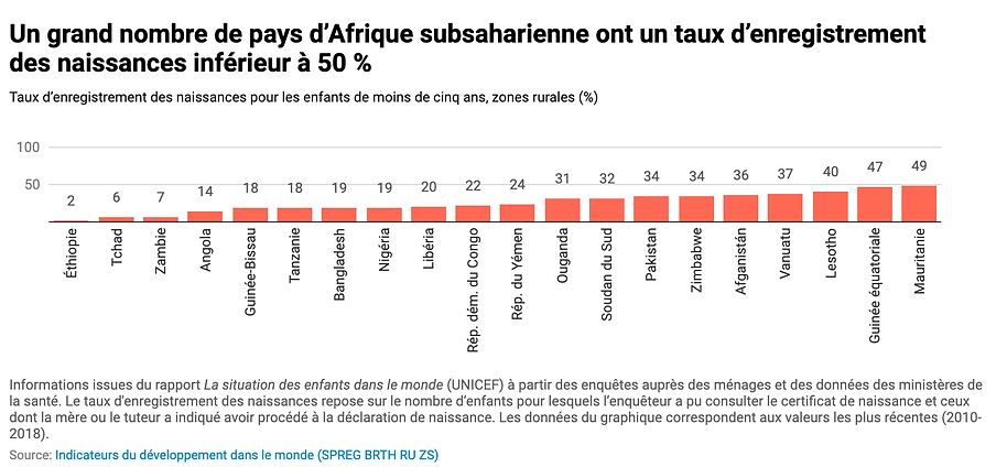 Stats_recoupées.png