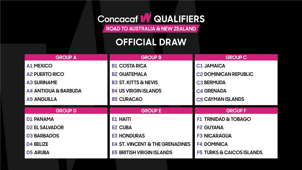 Group stage Concacaf W Qualifiers