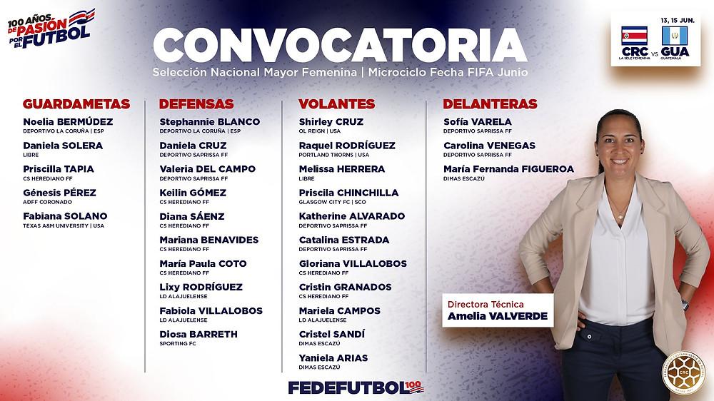 Costa Rica para la fecha FIFA