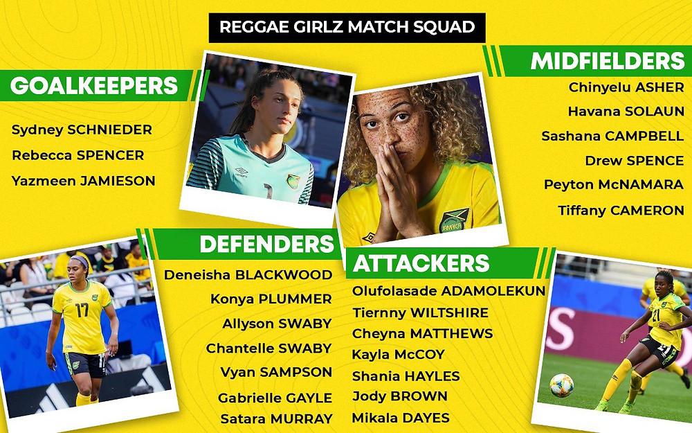 Reggae Girlz para la fecha FIFA
