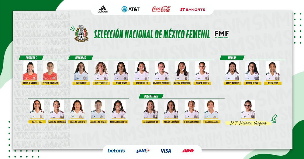 México para la fecha FIFA