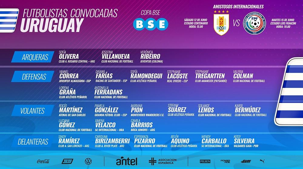 Uruguay para la fecha FIFA contra Puerto Rico