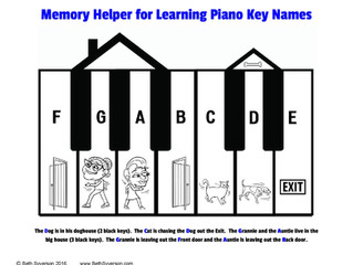Memory Helper for Piano Keys – FREE PRINTABLE