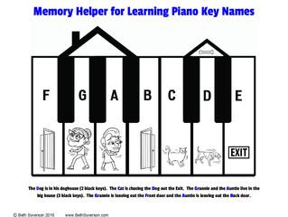 Memory Helper for Piano Keys – FREE PRINTABLE