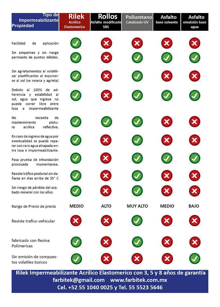 Rilek Comparativo v2b.jpg