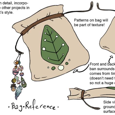 Bag Reference