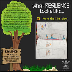 Resilience Story - read draw play help.j
