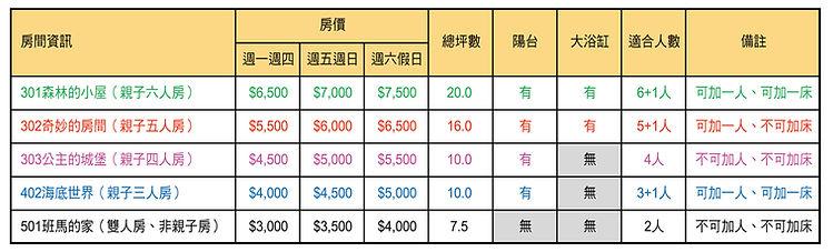 試營運價目表2.jpg