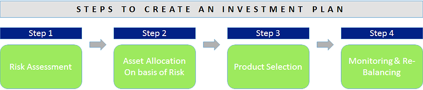 InvestmentPlan.png