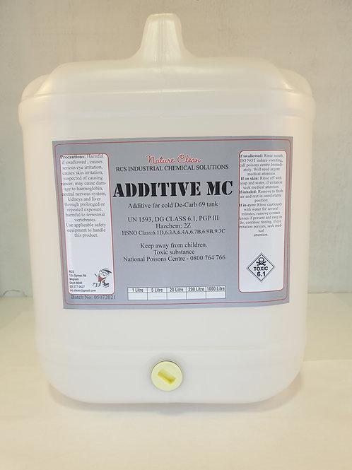 Additive MC