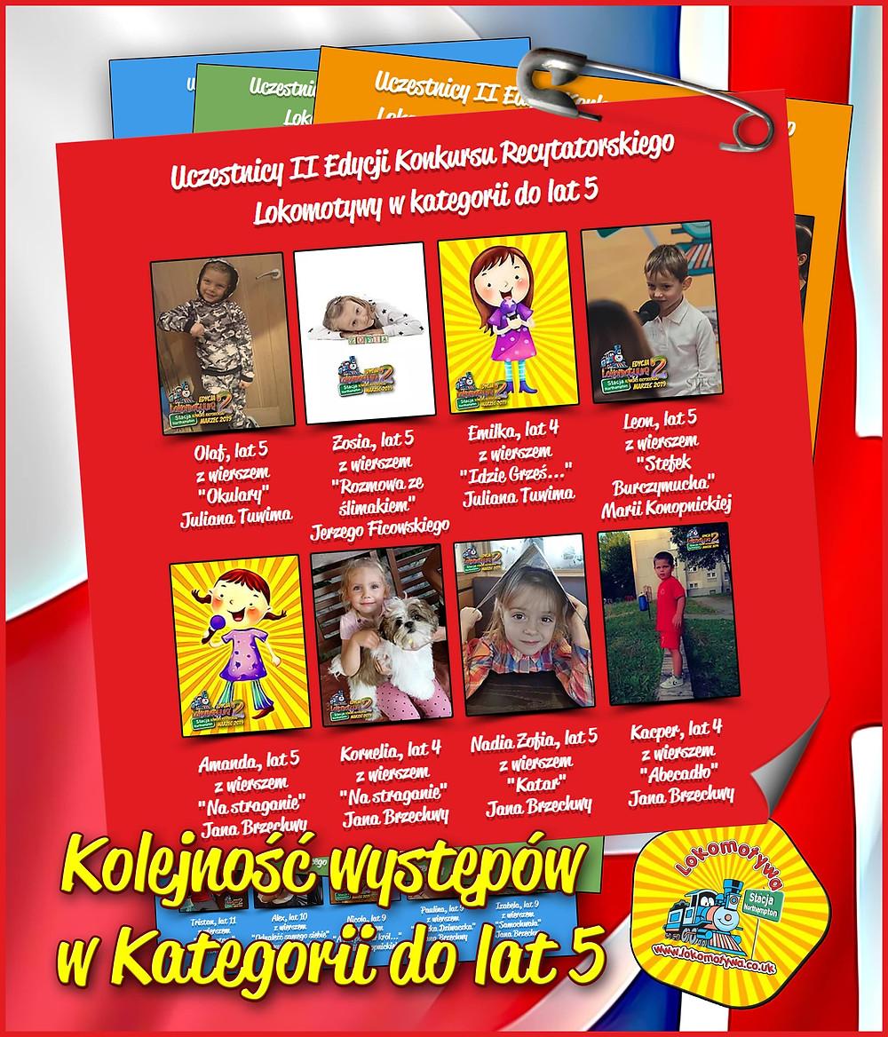 Kolejność występów Dzieci w Kategorii do lat 5 - II Edycja Konkursu Recytatorskiego Lokomotywy