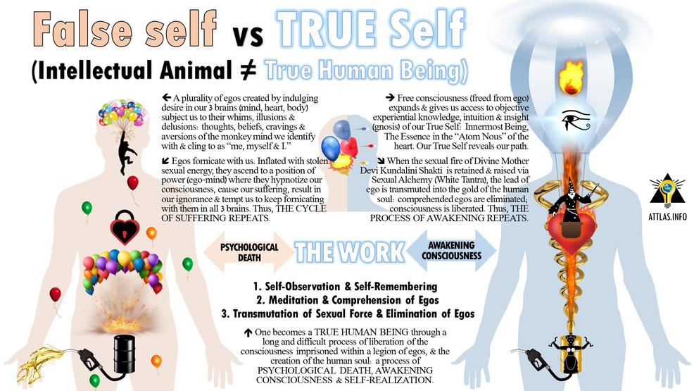 False-self-vs-TRUE-Self.jpg