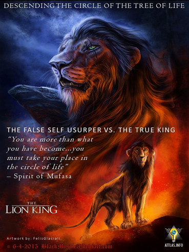 The-Lion-King-Descending-the-Circle-of-t