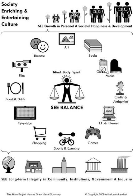 TAP Book Visual Summary_jpg_5.jpg