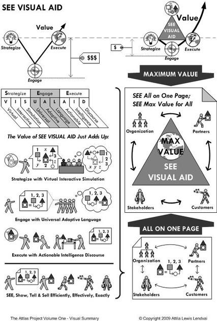 TAP Book Visual Summary_jpg_2.jpg