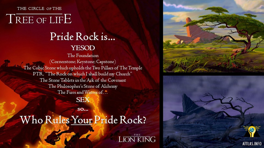 The Lion King-Pride-Rock-in-The-Circle o