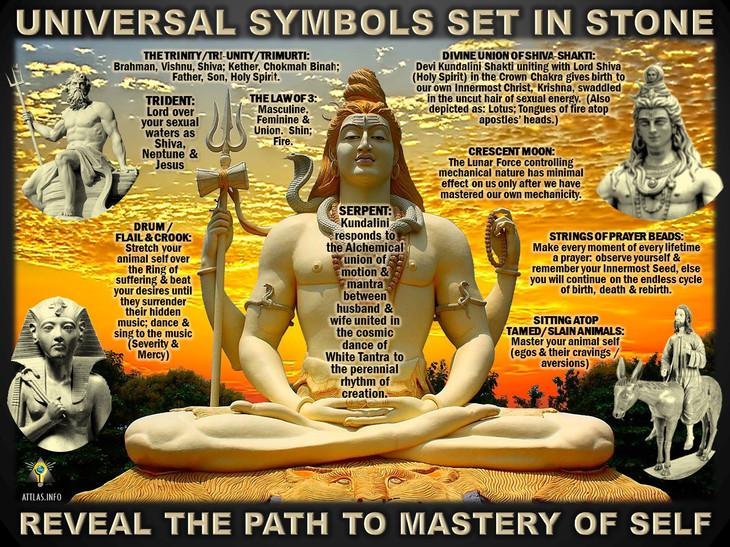 Lord-Shiva-Universal-Symbols-Reveal-the-