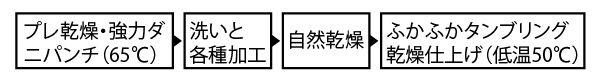 2021.5 毛布 文章ネタ.jpg