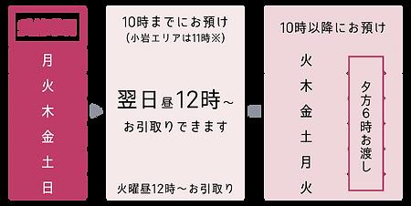 お急ぎ日程.png