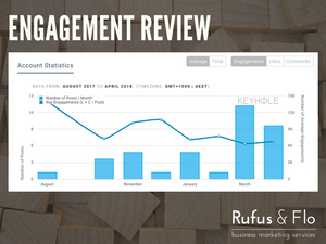 analysing your social media engagement