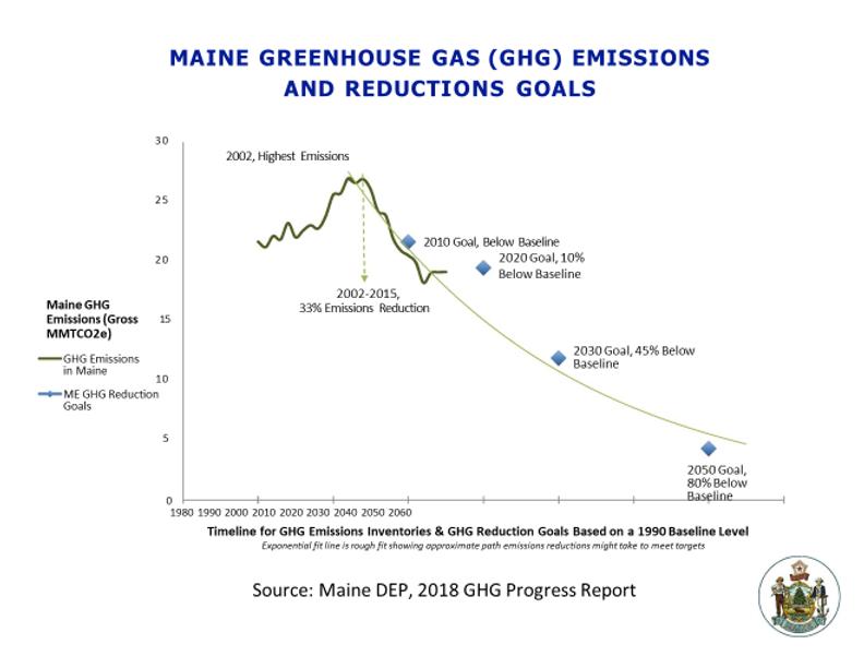 Case Study Maine Climate Council.png