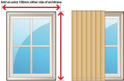 Vertical Blinds Outside mount or Face fix
