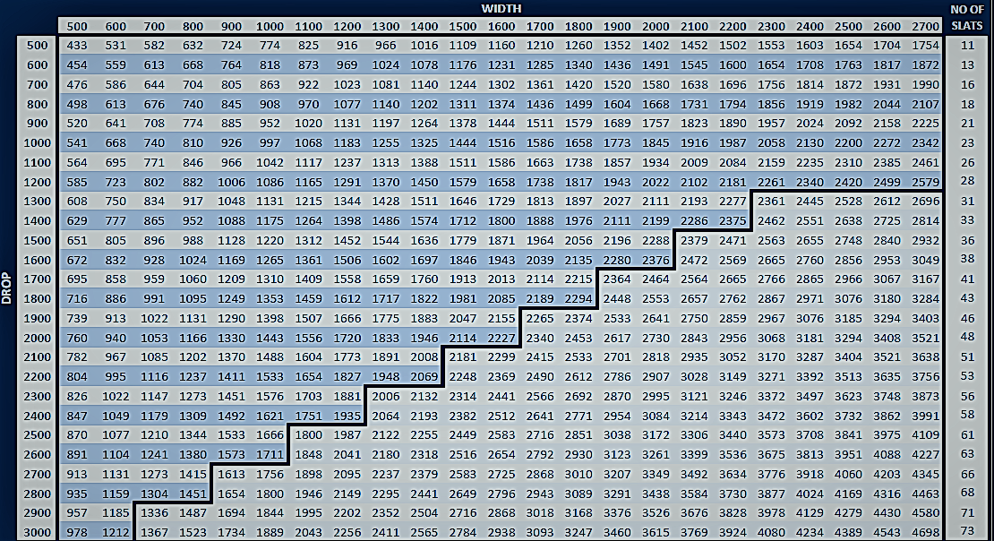 Eco-Supreme price list.png