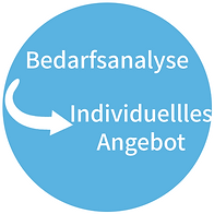 PH Button Analyse.png