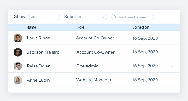 Image showing team management open on the Partner Dashboard. There are 4 members in the team management system and there is a button on the top right to add new people.